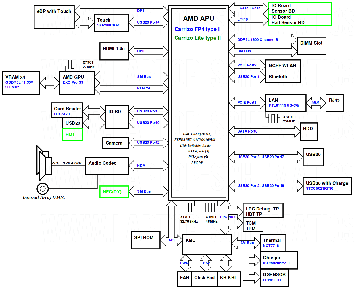 hight resolution of lenovo s series laptops lenovo s41 35 laptop lenovo motherboard schematic diagram
