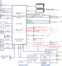 lenovo tablets miix series miix 520 12ikb tablet lenovo type 81cg motherboard schematic diagram [ 1095 x 793 Pixel ]