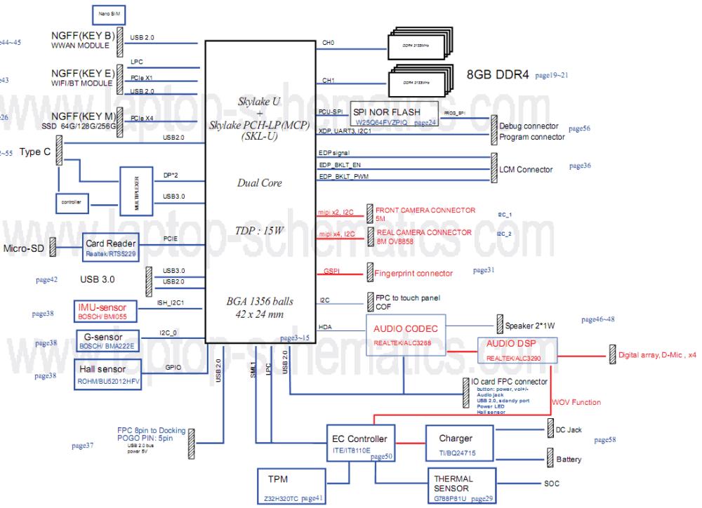 medium resolution of lenovo tablets miix series miix 520 12ikb tablet lenovo type 81cg motherboard schematic diagram