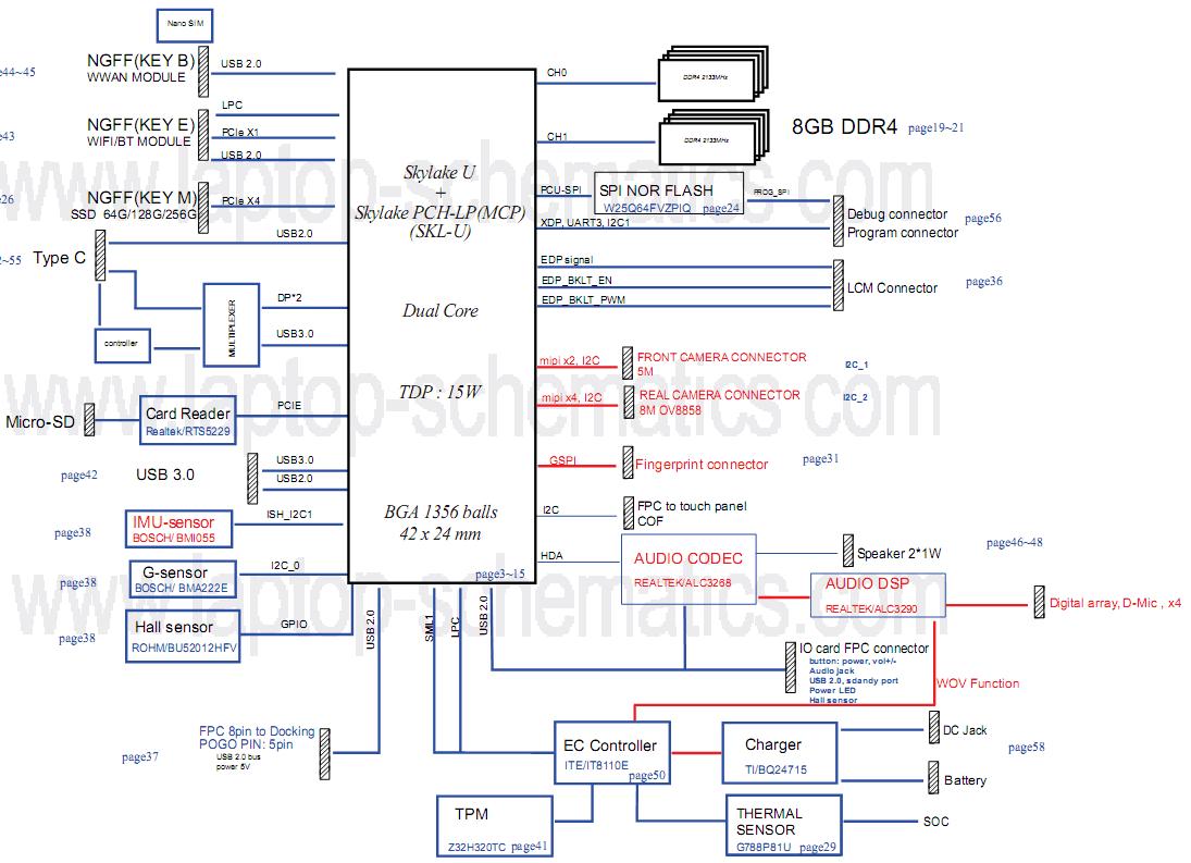 hight resolution of lenovo tablets miix series miix 520 12ikb tablet lenovo type 81cg motherboard schematic diagram