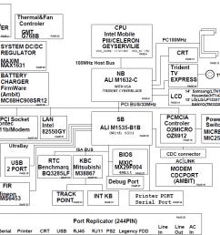 lenovo r series laptops thinkpad r30 laptop thinkpad motherboard schematic diagram [ 1189 x 827 Pixel ]