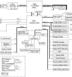 lenovo edge series laptops thinkpad edge s430 thinkpad w o thunderbolt port motherboard schematic diagram [ 1016 x 788 Pixel ]