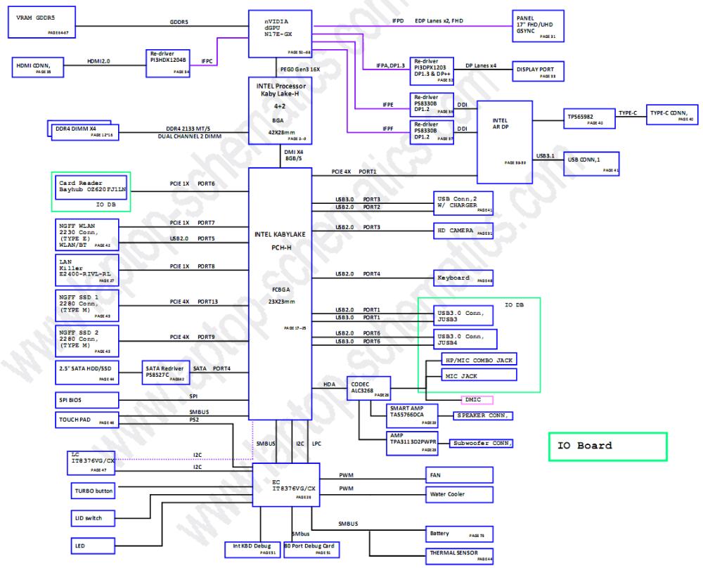 medium resolution of lenovo legion series laptops lenovo legion y920 17ikb laptop lenovo motherboard schematic diagram