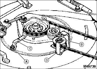 John Deere Self Propelled Lawn Mowers Diagram. Catalog