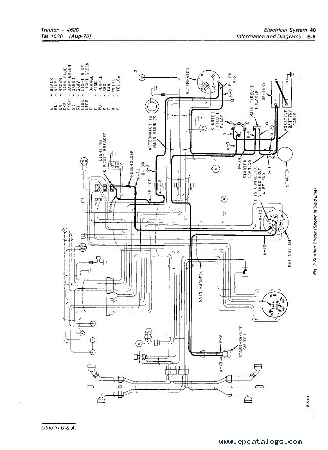 Kioti Tractor Ck25 Ignition Wiring Diagrams