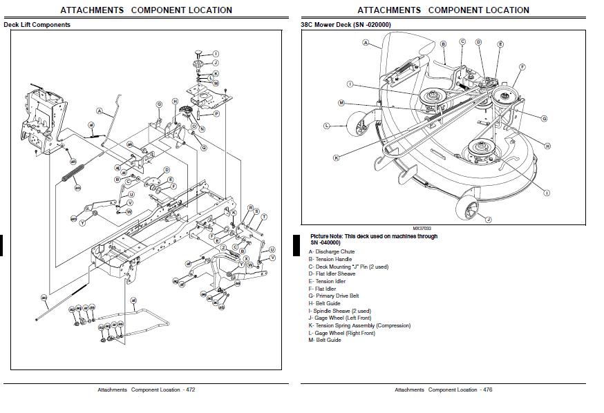 John Deere X300 Manual