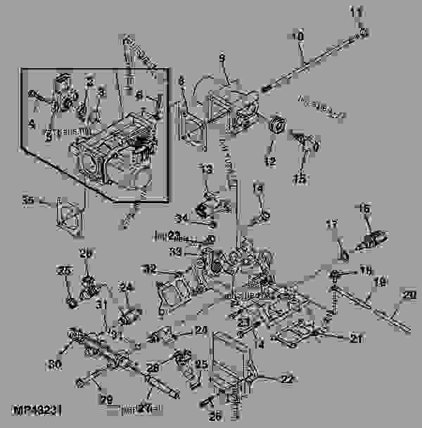 John Deere Hpx 4x4 Gator Fuse Box John Deere Gator 4