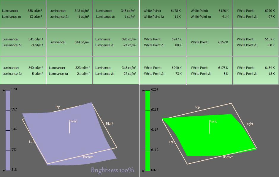 Brightness100-ASUS ZenBook UX305