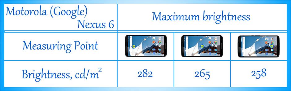 E-Brightness-Motorola (Google) Nexus 6