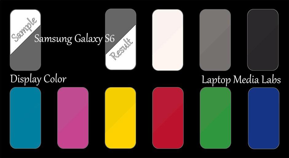 E-DisplayColor-Samsung Galaxy S6