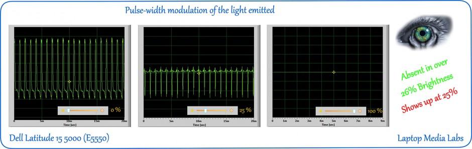 E-PWM-Dell Latitude 15 5000 (E5550)