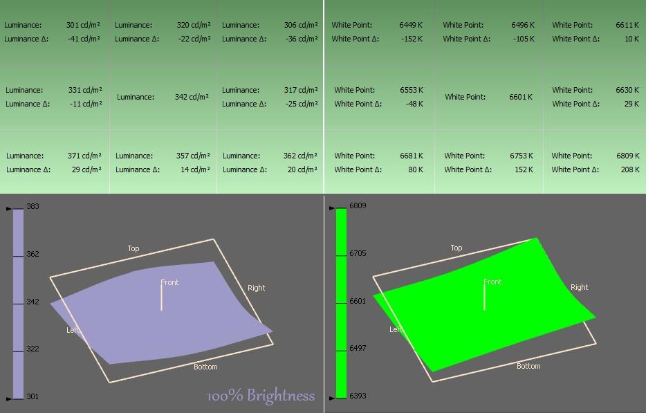 Luminace-Dell Latitude 15 5000 (E5550)