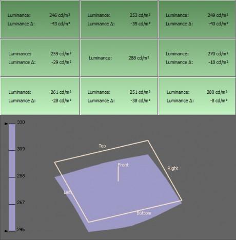 Lumminance-Lenovo ThinkPad E550