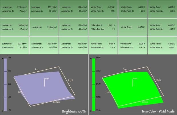 BefMax-TrueColor-VividMode