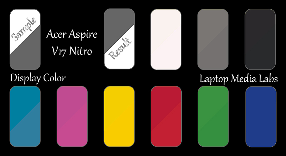 E-DisplayColor-Acer Aspire V17 Nitro