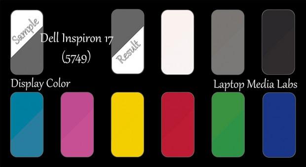 E-DisplayColor-Dell Inspiron 17 (5749)