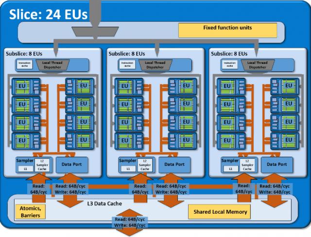 Intel24EU-640x488