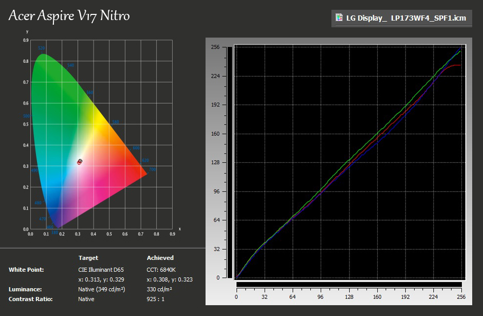 xRite-Acer Aspire V17 Nitro