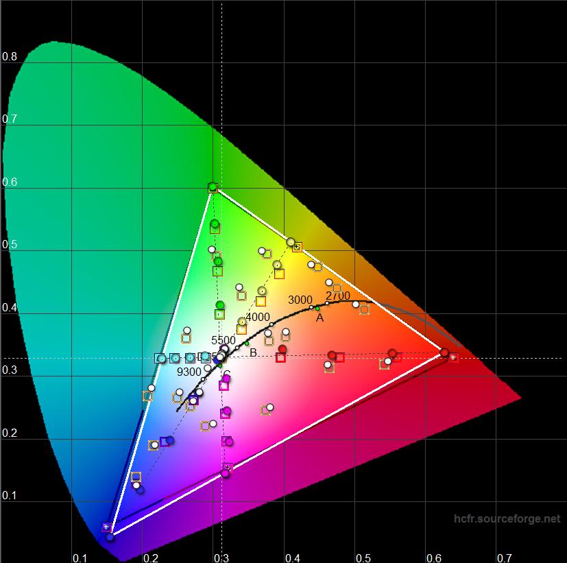 Chroma Tune - Technicolor-sRGB