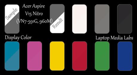 E-DisplayColor-Acer-Aspire-V15-Nitro-VN7-591G-960M