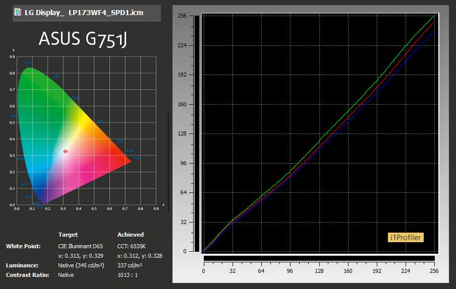 E - xRite-ASUS G751J