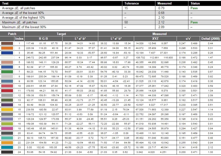 REPORT-140cd--Toshiba KIRA-107