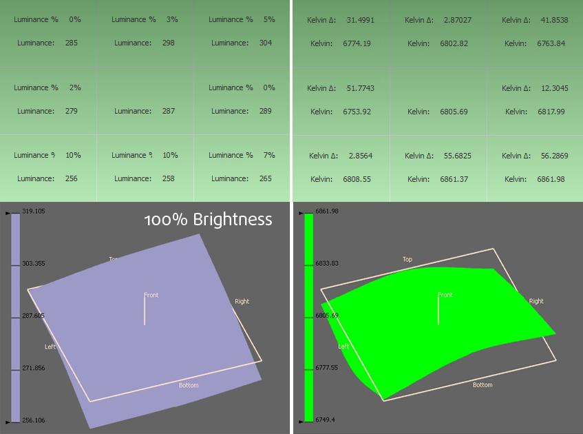 100 Brightness ASUS ZenBook Pro UX501
