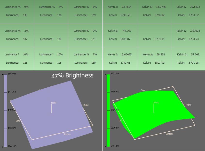 47 brightness ASUS ZenBook Pro UX501