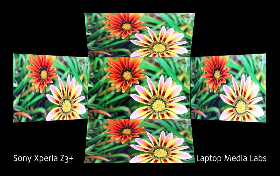 Angles Sony Xperia Z3+