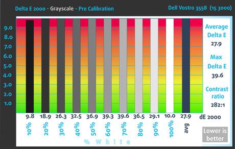 Pre_GrayScale_Dell Vostro 3558