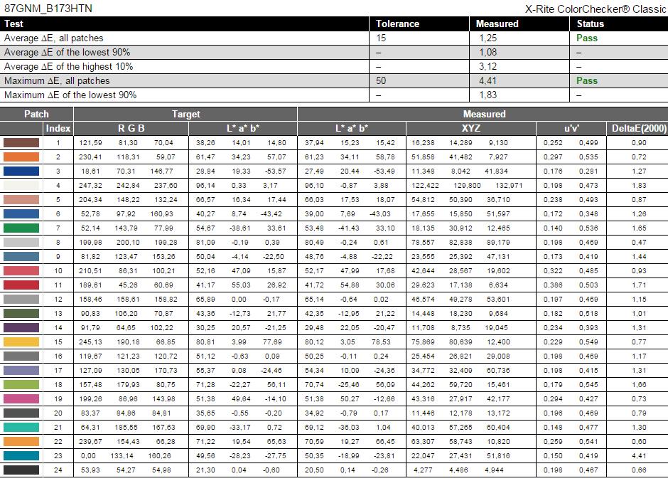 REPORT-Dell Inspiron 5758