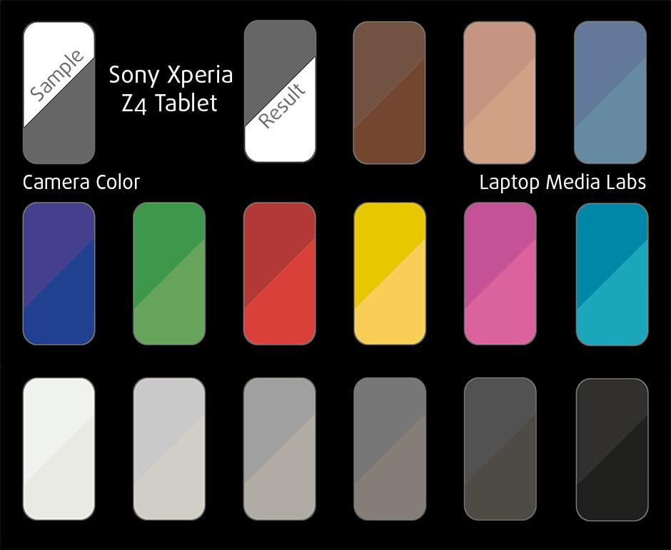 Sony Xperia Z4 Tablet camera color chart copy