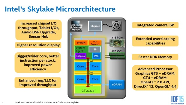 398464-skylake-microarchitecture
