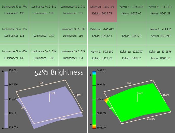 52 brightness dell vostro 5480
