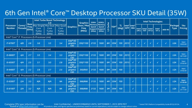 103 - LP 35W Desktop i7i5i3 (1)
