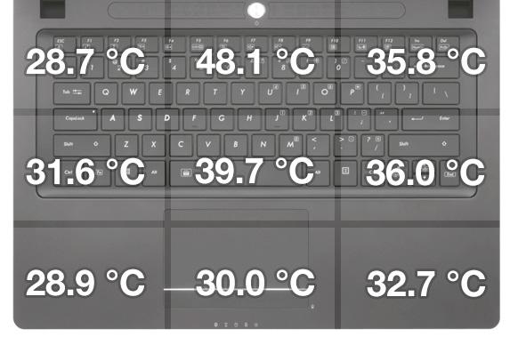 temperatures-bottom-p34
