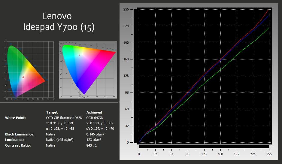xRite-Lenovo Ideapad Y700 (15)