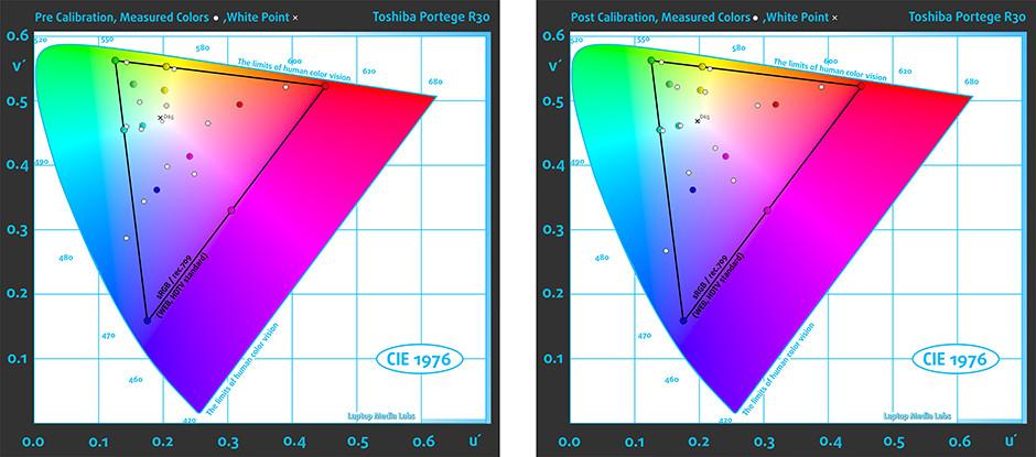 Colors-Toshiba Portege R30