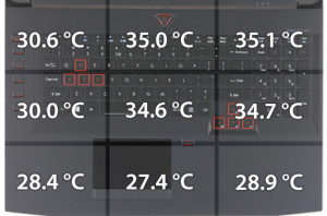 temperatures-bottom-with-fan
