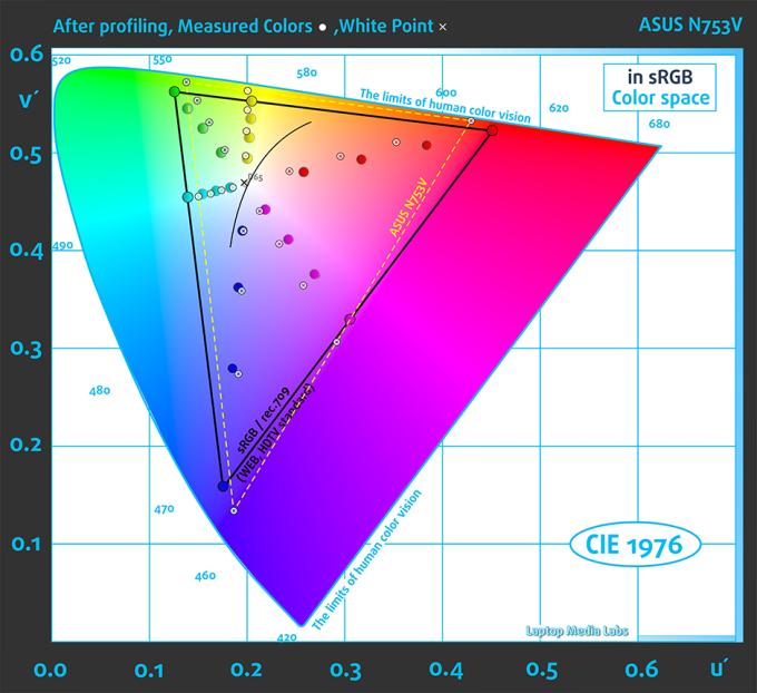 AftColorsColors-ASUS-N753V