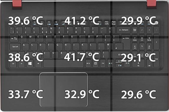 temperatures-bottom