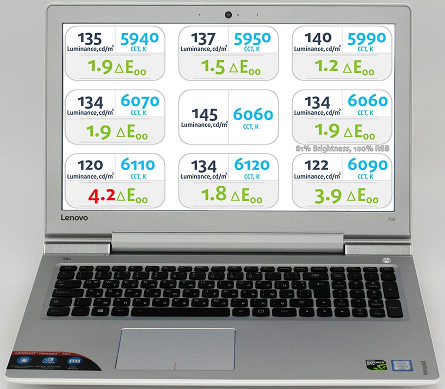 Brightness-81-Lenovo-IdeaPad-700-(15-inch)