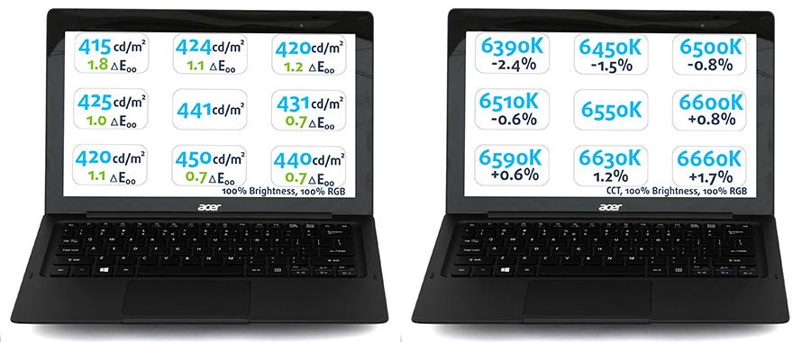 MaxBightness-Acer-Aspire-Switch-12