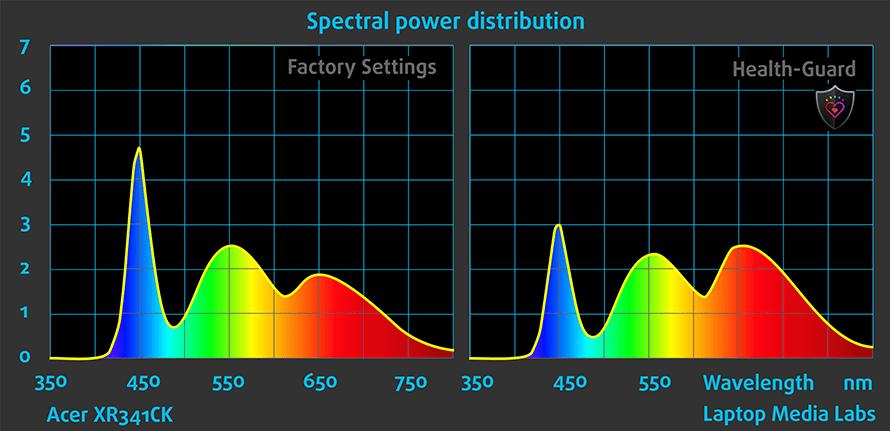 SPD-Acer-XR341CK