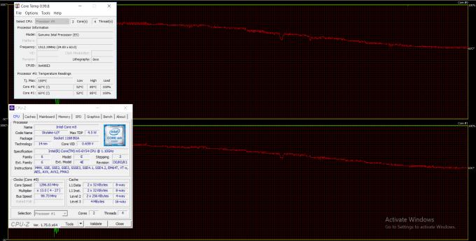 ux360 cpu