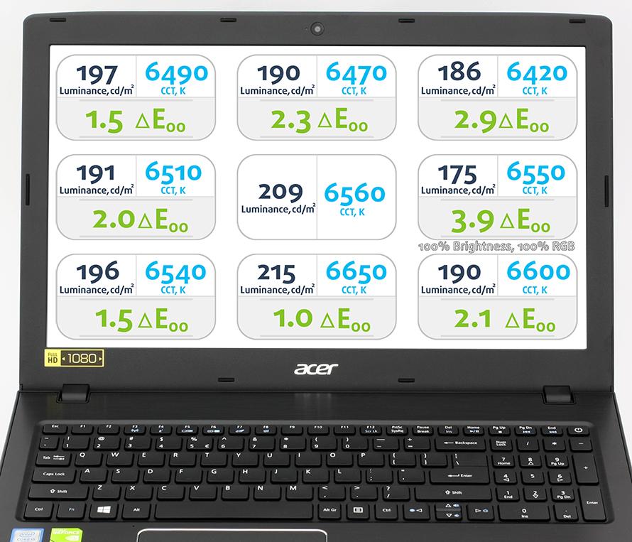 MaxBrightness-Acer-Aspire-E5-575G