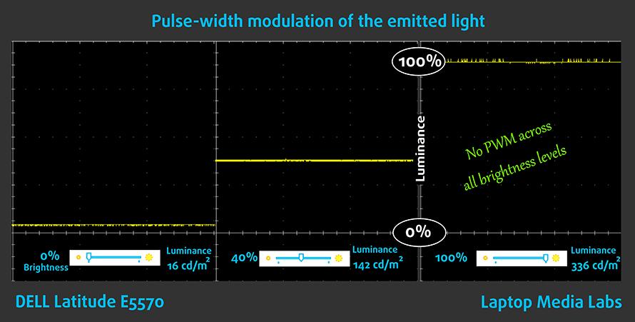 pwm-dell-latitude-e5570