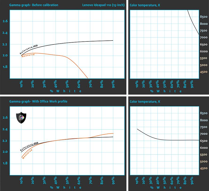gamma-lenovo-ideapad-110-15
