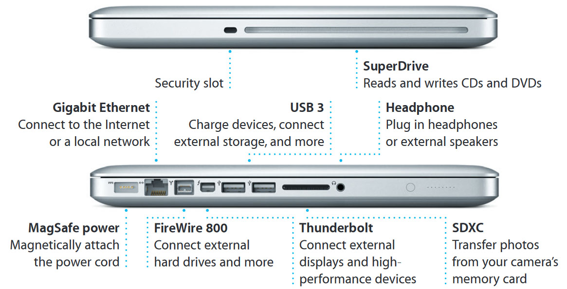Apple has unveild the MacBook Pro 2012, it's prettiest laptop yet, according to the Tim Cook