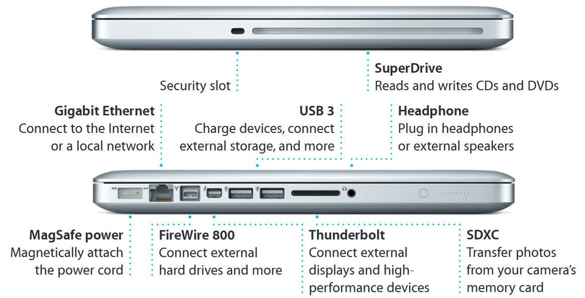 Apple MacBook Pro 15 (Mid 2012) [Specs and Benchmarks] - LaptopMedia.com